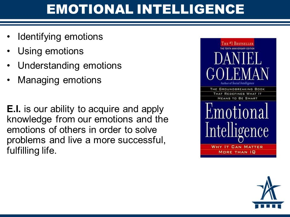 EMOTIONAL INTELLIGENCE Identifying emotions Using emotions Understanding emotions Managing emotions E.I.