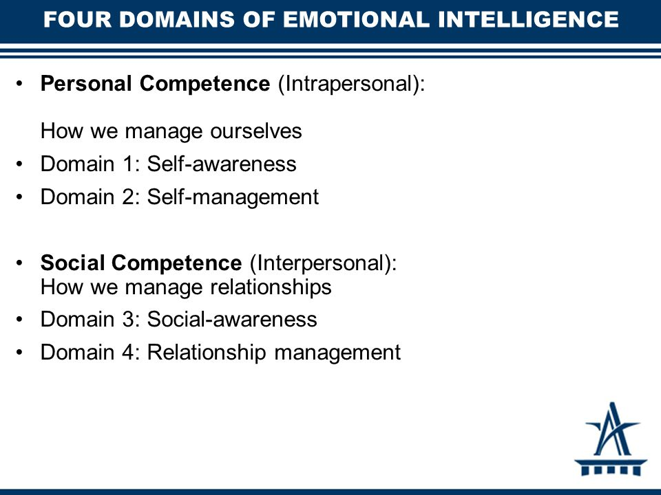 FOUR DOMAINS OF EMOTIONAL INTELLIGENCE Personal Competence (Intrapersonal): How we manage ourselves Domain 1: Self-awareness Domain 2: Self-management Social Competence (Interpersonal): How we manage relationships Domain 3: Social-awareness Domain 4: Relationship management