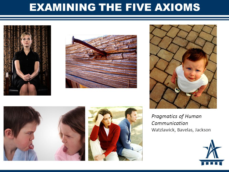 EXAMINING THE FIVE AXIOMS Pragmatics of Human Communication Watzlawick, Bavelas, Jackson