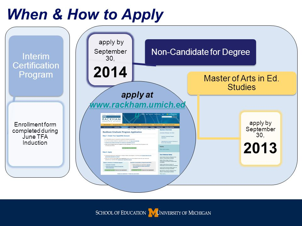 When & How to Apply Interim Certification Program Enrollment form completed during June TFA Induction Non-Candidate for Degree apply by September 30, 2014 Master of Arts in Ed.