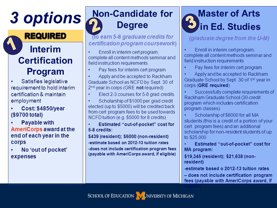 3 options Interim Certification Program Satisfies legislative requirement to hold interim certification & maintain employment Cost: $4850/year ($9700 total) Payable with AmeriCorps award at the end of each year in the corps No 'out of pocket' expenses Non-Candidate for Degree (to earn 5-8 graduate credits for certification program coursework) Enroll in interim cert program; complete all content methods seminar and field instruction requirements Pay fees for interim cert program Apply and be accepted to Rackham Graduate School as NCFD by Sept.