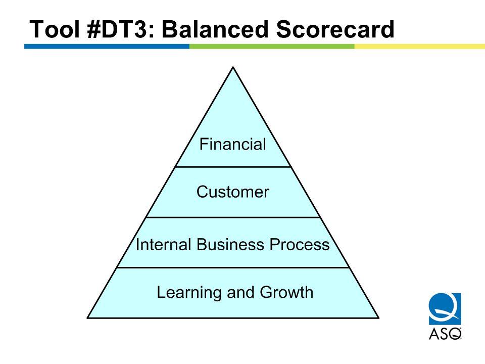 Tool #DT3: Balanced Scorecard