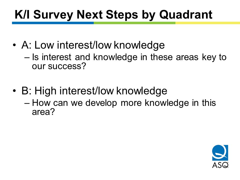 K/I Survey Next Steps by Quadrant A: Low interest/low knowledge –Is interest and knowledge in these areas key to our success.