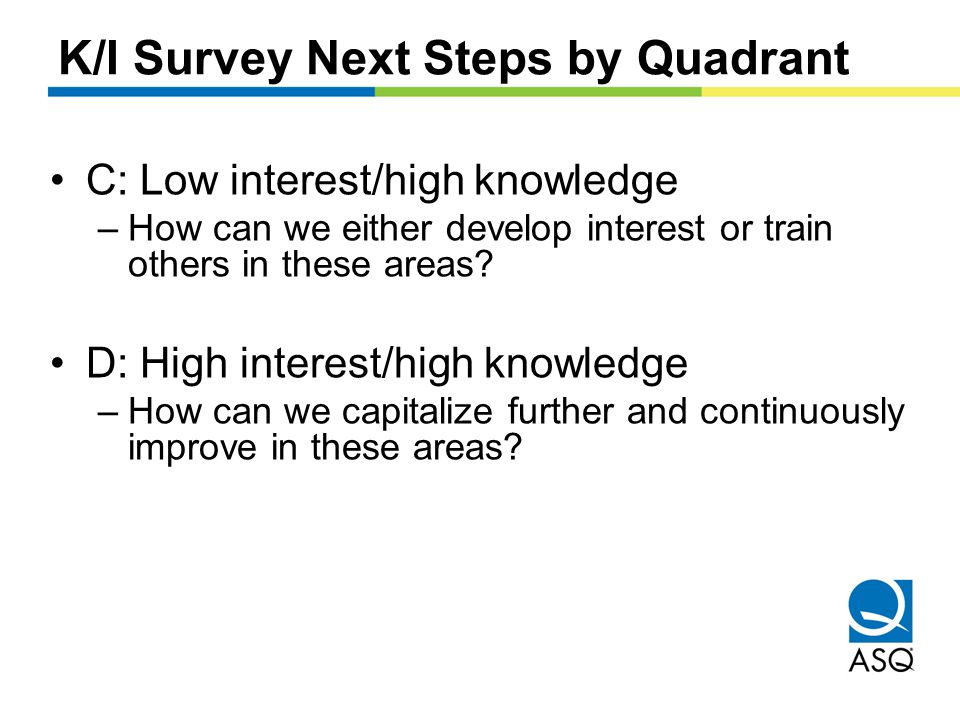 K/I Survey Next Steps by Quadrant C: Low interest/high knowledge –How can we either develop interest or train others in these areas.