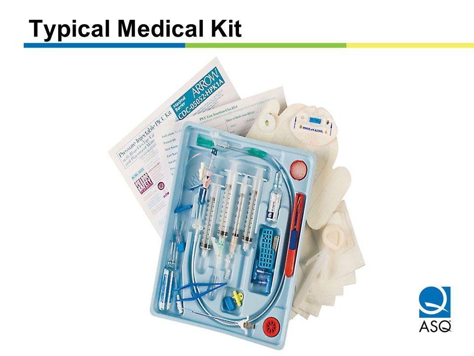 Typical Medical Kit