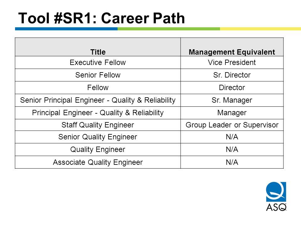 Tool #SR1: Career Path TitleManagement Equivalent Executive FellowVice President Senior FellowSr.