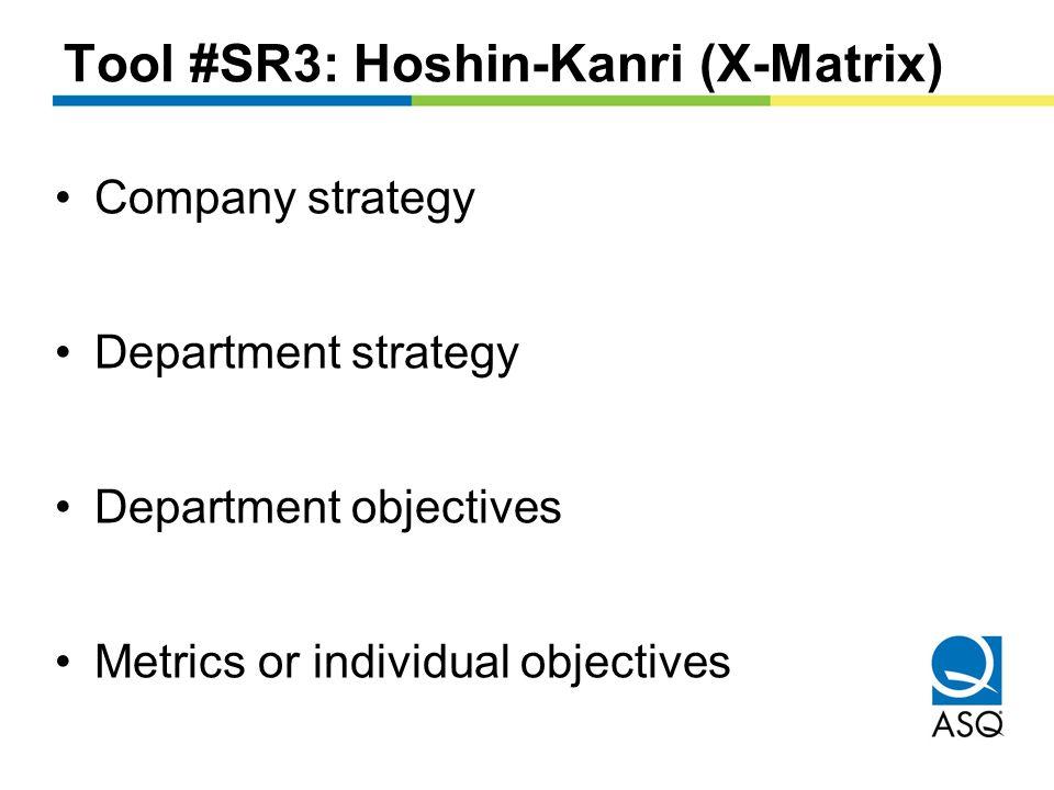 Tool #SR3: Hoshin-Kanri (X-Matrix) Company strategy Department strategy Department objectives Metrics or individual objectives