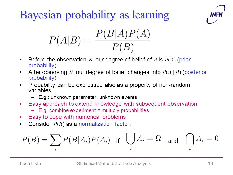Luca ListaStatistical Methods for Data Analysis14 Bayesian probability as learning Before the observation B, our degree of belief of A is P(A) (prior