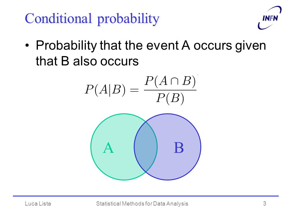 Luca ListaStatistical Methods for Data Analysis3 Conditional probability Probability that the event A occurs given that B also occurs AB