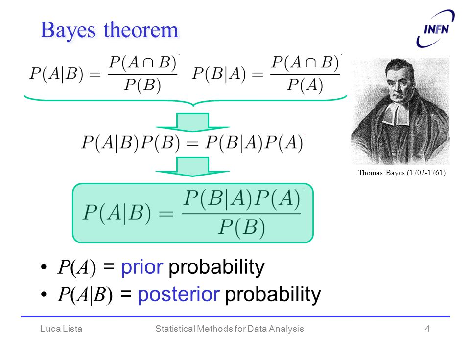 Luca ListaStatistical Methods for Data Analysis4 Bayes theorem P(A) = prior probability P(A|B) = posterior probability Thomas Bayes (1702-1761)