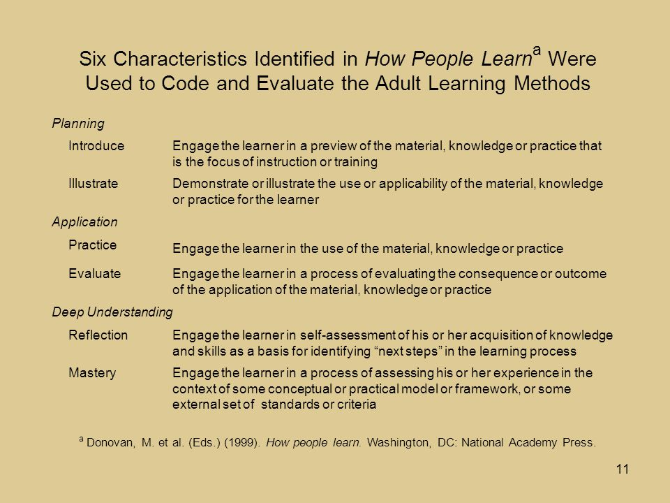 11 Six Characteristics Identified in How People Learn a Were Used to Code and Evaluate the Adult Learning Methods Planning Introduce Engage the learner in a preview of the material, knowledge or practice that is the focus of instruction or training Illustrate Demonstrate or illustrate the use or applicability of the material, knowledge or practice for the learner Application Practice Engage the learner in the use of the material, knowledge or practice Evaluate Engage the learner in a process of evaluating the consequence or outcome of the application of the material, knowledge or practice Deep Understanding Reflection Engage the learner in self-assessment of his or her acquisition of knowledge and skills as a basis for identifying next steps in the learning process Mastery Engage the learner in a process of assessing his or her experience in the context of some conceptual or practical model or framework, or some external set of standards or criteria a Donovan, M.