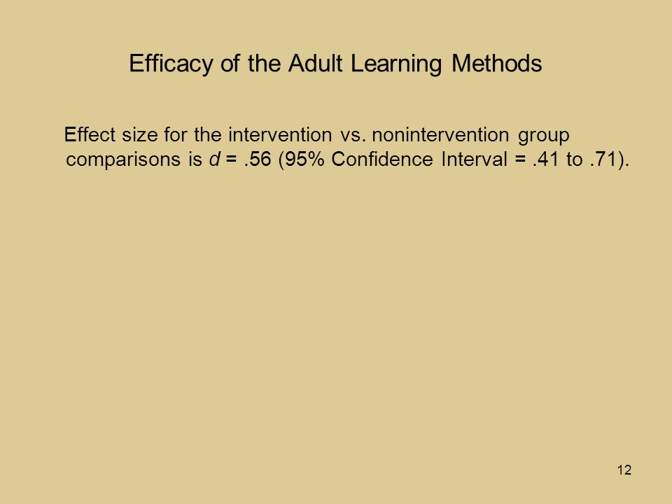 12 Efficacy of the Adult Learning Methods Effect size for the intervention vs.
