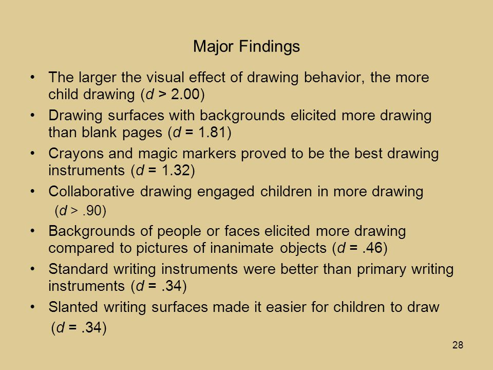 28 Major Findings The larger the visual effect of drawing behavior, the more child drawing (d > 2.00) Drawing surfaces with backgrounds elicited more drawing than blank pages (d = 1.81) Crayons and magic markers proved to be the best drawing instruments (d = 1.32) Collaborative drawing engaged children in more drawing (d >.90) Backgrounds of people or faces elicited more drawing compared to pictures of inanimate objects (d =.46) Standard writing instruments were better than primary writing instruments (d =.34) Slanted writing surfaces made it easier for children to draw (d =.34)