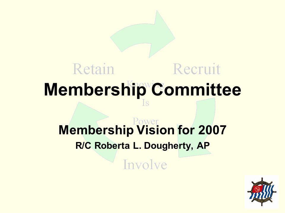 Membership Committee Membership Vision for 2007 R/C Roberta L. Dougherty, AP