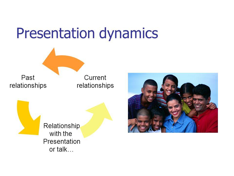 Presentation dynamics Past relationships Relationship with the Presentation or talk… Current relationships