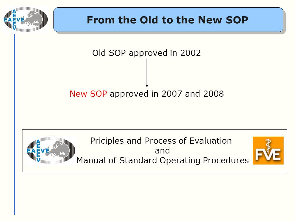 From the Old to the New SOP New SOP approved in 2007 and 2008 Old SOP approved in 2002 Priciples and Process of Evaluation and Manual of Standard Operating Procedures