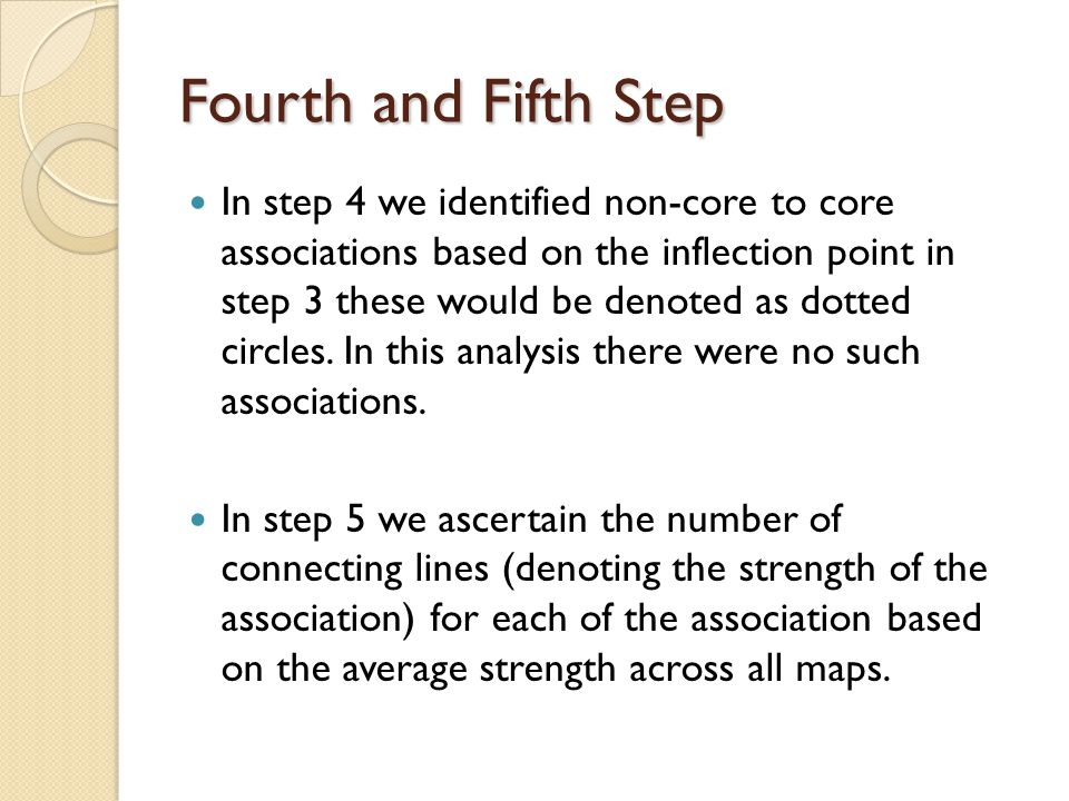 Fourth and Fifth Step In step 4 we identified non-core to core associations based on the inflection point in step 3 these would be denoted as dotted circles.