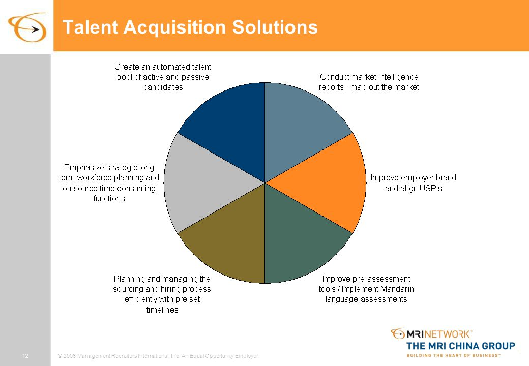 12© 2006 Management Recruiters International, Inc. An Equal Opportunity Employer. Talent Acquisition Solutions