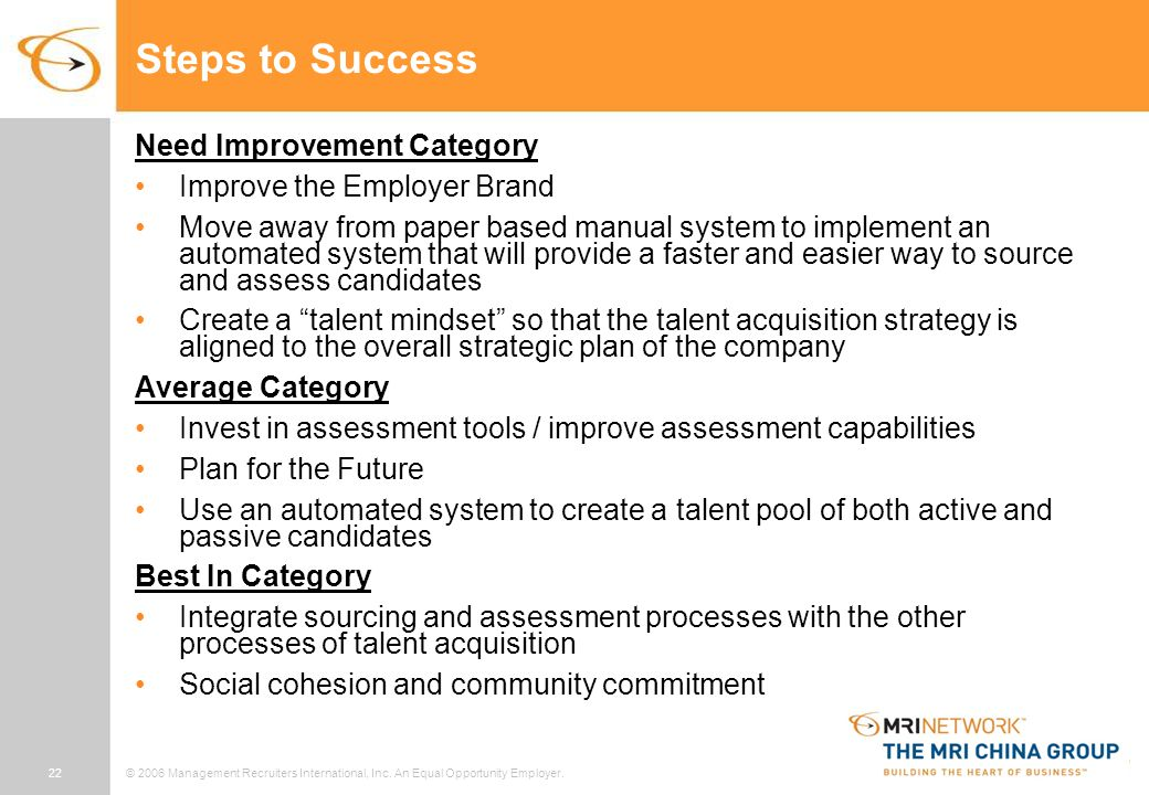 22© 2006 Management Recruiters International, Inc. An Equal Opportunity Employer. Steps to Success Need Improvement Category Improve the Employer Bran