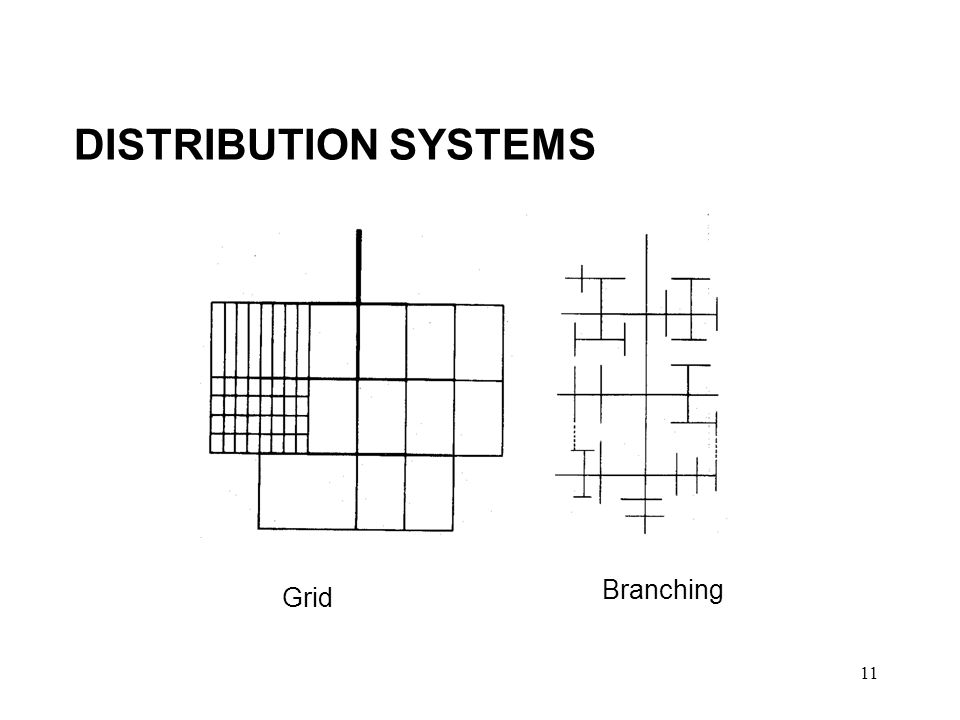 11 DISTRIBUTION SYSTEMS Grid Branching