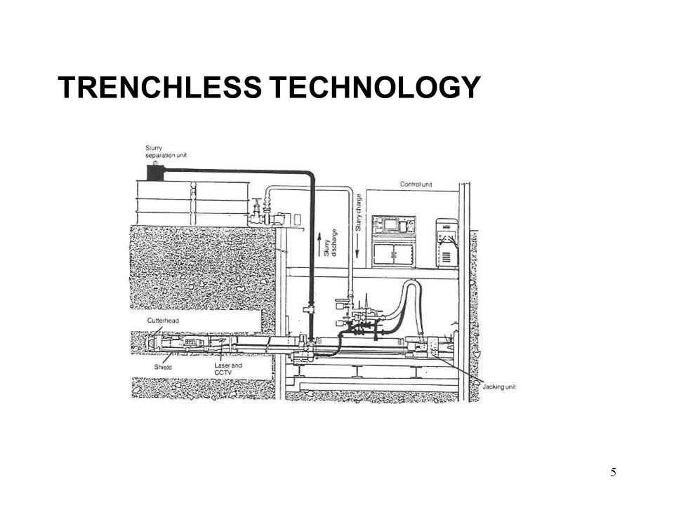 5 TRENCHLESS TECHNOLOGY