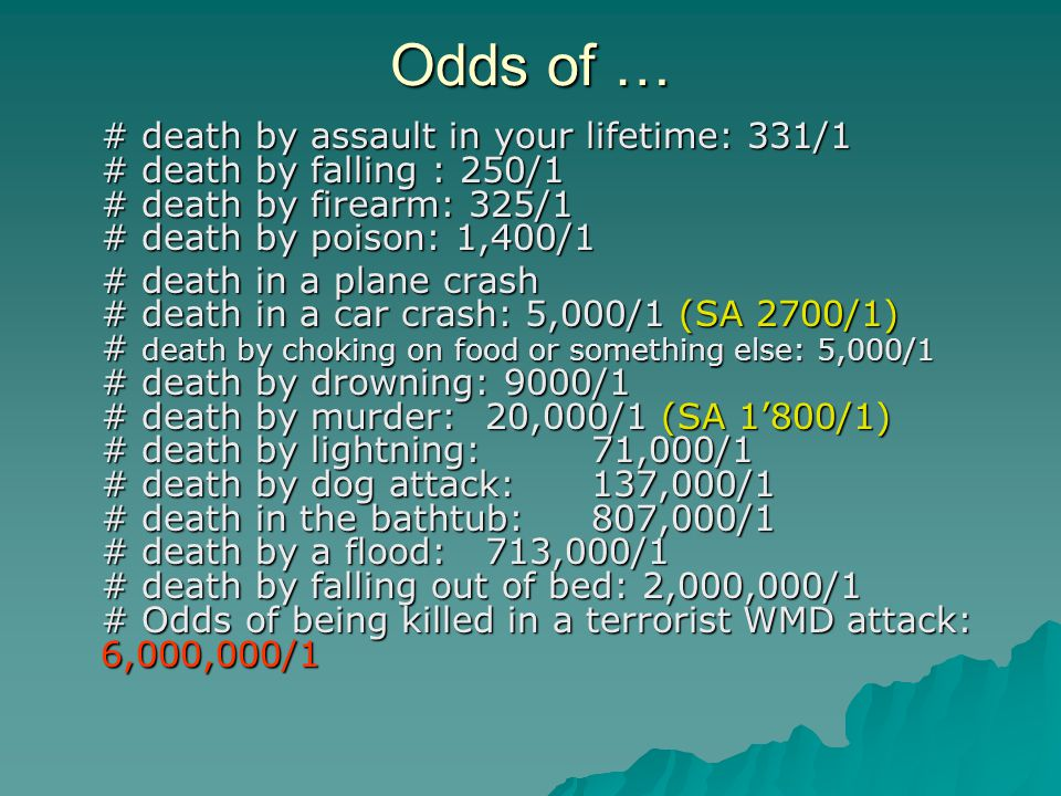 Odds of … # death by assault in your lifetime: 331/1 # death by falling : 250/1 # death by firearm: 325/1 # death by poison: 1,400/1 # death in a plane crash # death in a car crash: 5,000/1 (SA 2700/1) # death by choking on food or something else: 5,000/1 # death by drowning: 9000/1 # death by murder: 20,000/1 (SA 1'800/1) # death by lightning: 71,000/1 # death by dog attack: 137,000/1 # death in the bathtub: 807,000/1 # death by a flood: 713,000/1 # death by falling out of bed: 2,000,000/1 # Odds of being killed in a terrorist WMD attack: 6,000,000/1