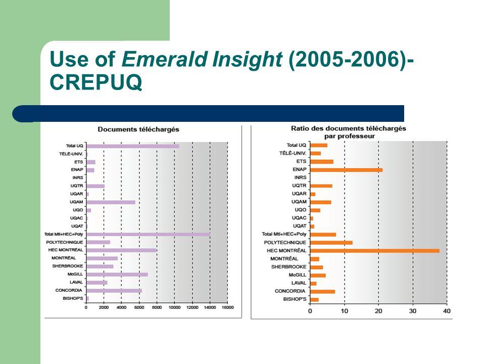 Use of Emerald Insight (2005-2006)- CREPUQ