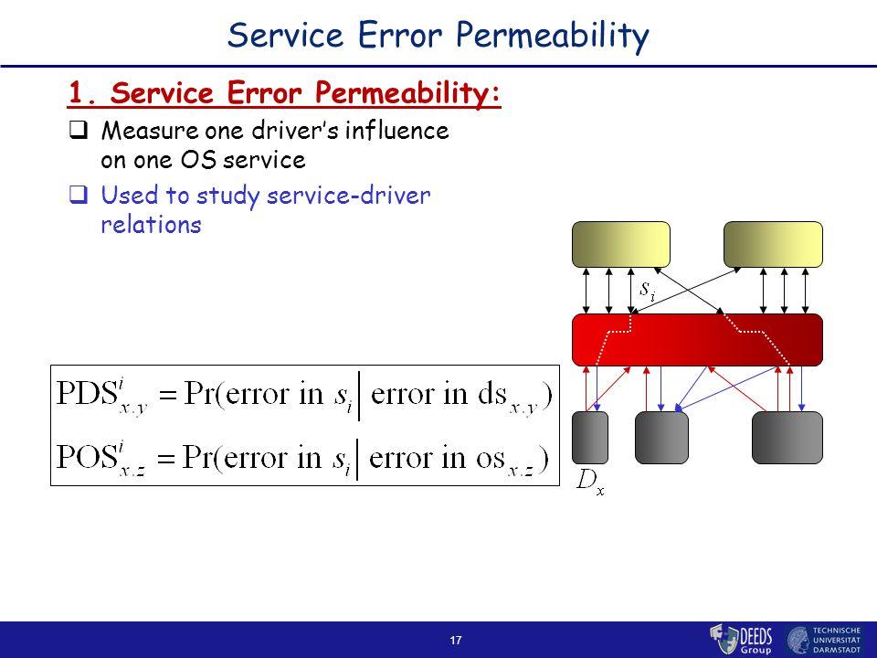 17 Service Error Permeability 1.