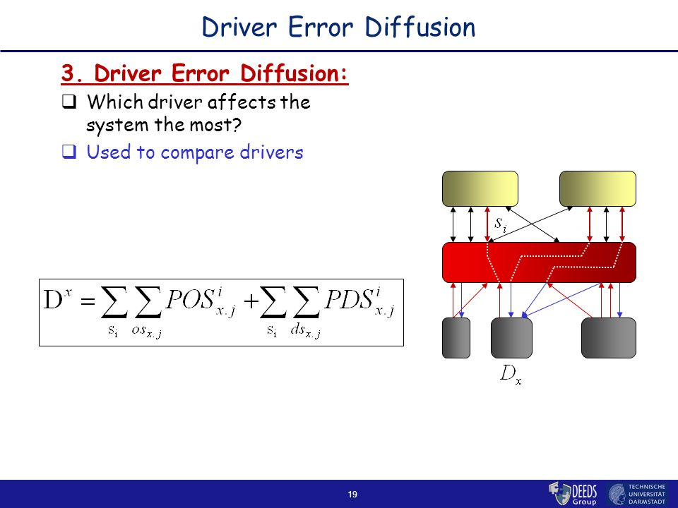 19 Driver Error Diffusion 3. Driver Error Diffusion:  Which driver affects the system the most.