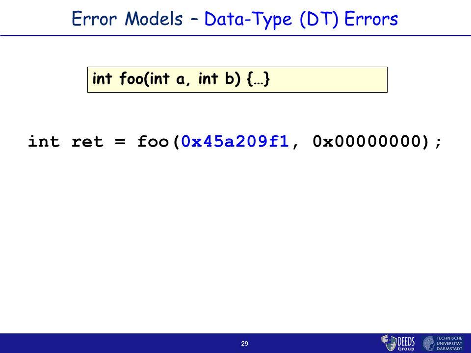 29 Error Models – Data-Type (DT) Errors int foo(int a, int b) {…} int ret = foo(0x45a209f1, 0x00000000);
