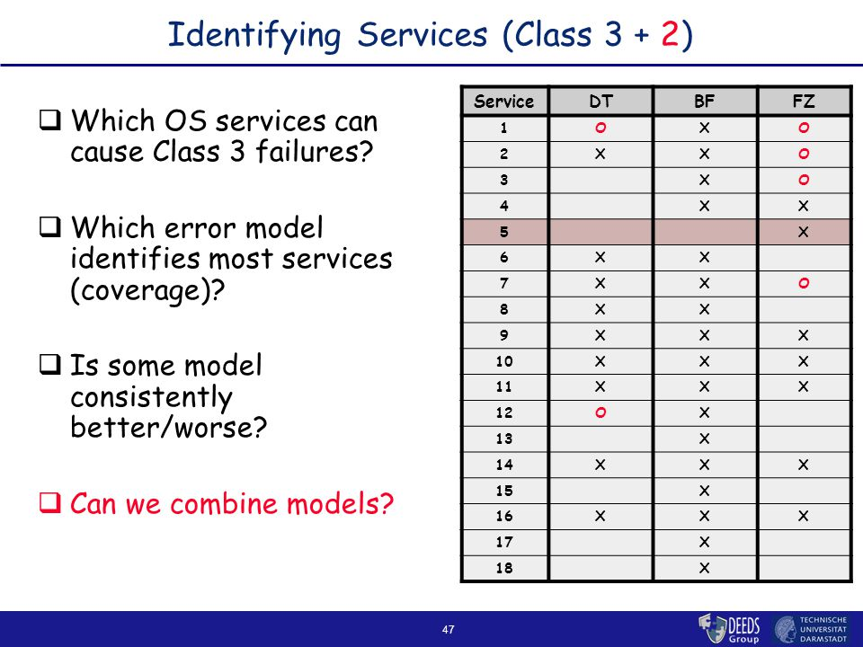 47 Identifying Services (Class 3 + 2)  Which OS services can cause Class 3 failures.