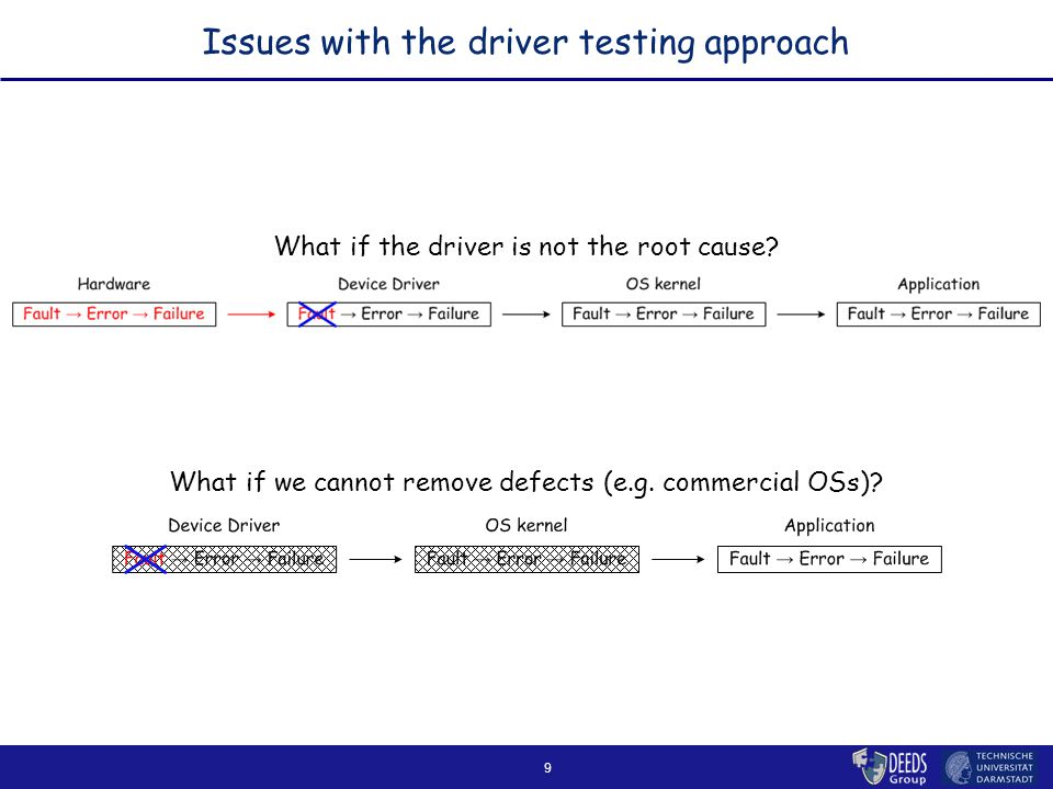 9 Issues with the driver testing approach What if the driver is not the root cause.
