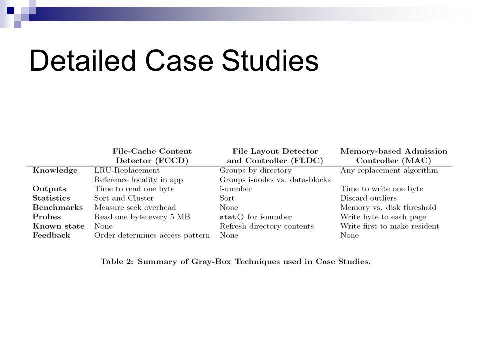 Detailed Case Studies