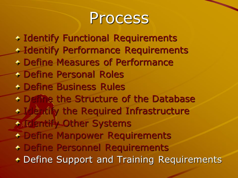 Process Identify Functional Requirements Identify Performance Requirements Define Measures of Performance Define Personal Roles Define Business Rules Define the Structure of the Database Identify the Required Infrastructure Identify Other Systems Define Manpower Requirements Define Personnel Requirements Define Support and Training Requirements