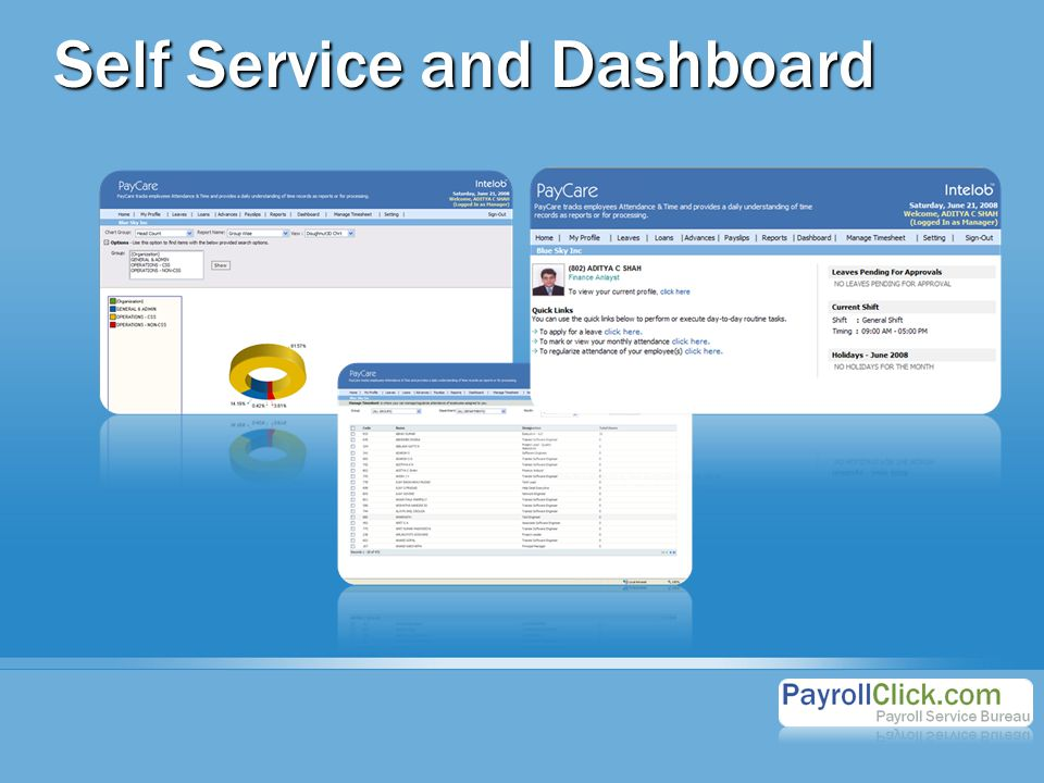 Self Service and Dashboard