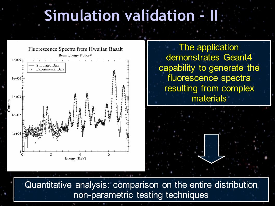 Simulation validation - II The application demonstrates Geant4 capability to generate the fluorescence spectra resulting from complex materials Quantitative analysis: comparison on the entire distribution non-parametric testing techniques