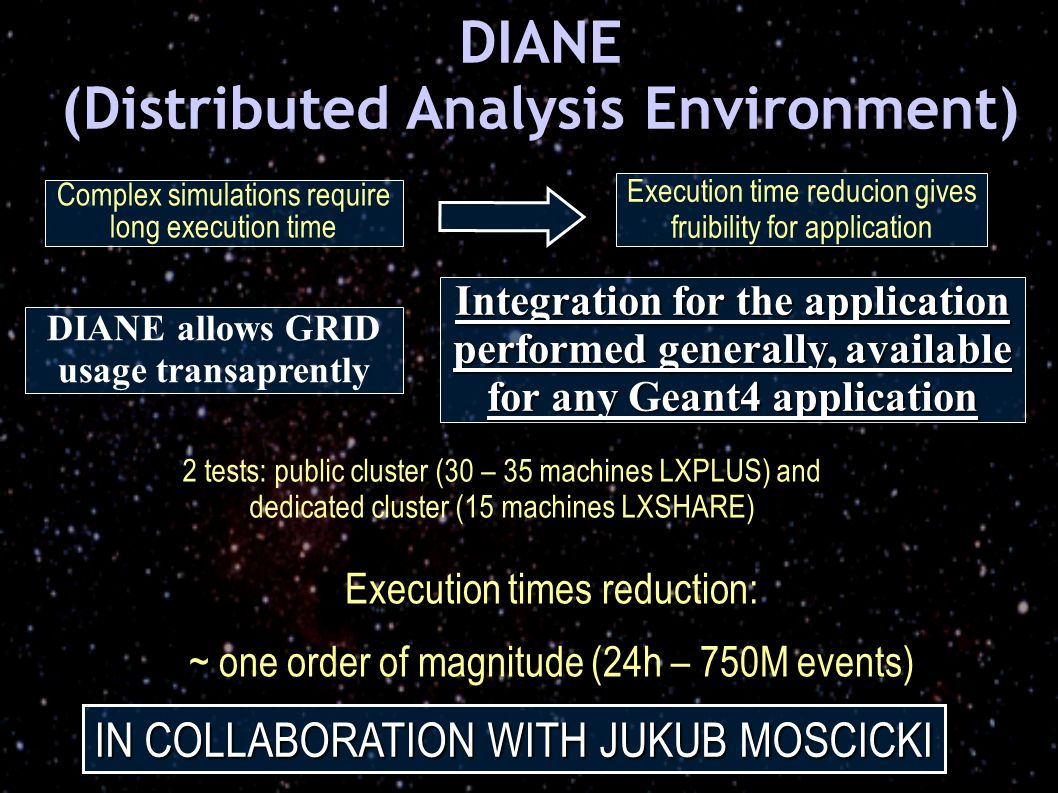 Complex simulations require long execution time Execution time reducion gives fruibility for application DIANE allows GRID usage transaprently Integration for the application performed generally, available for any Geant4 application DIANE (Distributed Analysis Environment) 2 tests: public cluster (30 – 35 machines LXPLUS) and dedicated cluster (15 machines LXSHARE) Execution times reduction: ~ one order of magnitude (24h – 750M events) IN COLLABORATION WITH JUKUB MOSCICKI