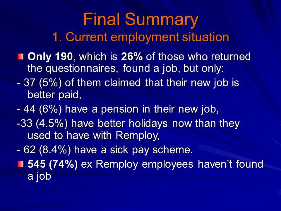 Final Summary 1.
