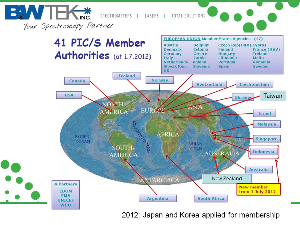 Analytical Instrument Qualification USP Analytical Instrument Qualification