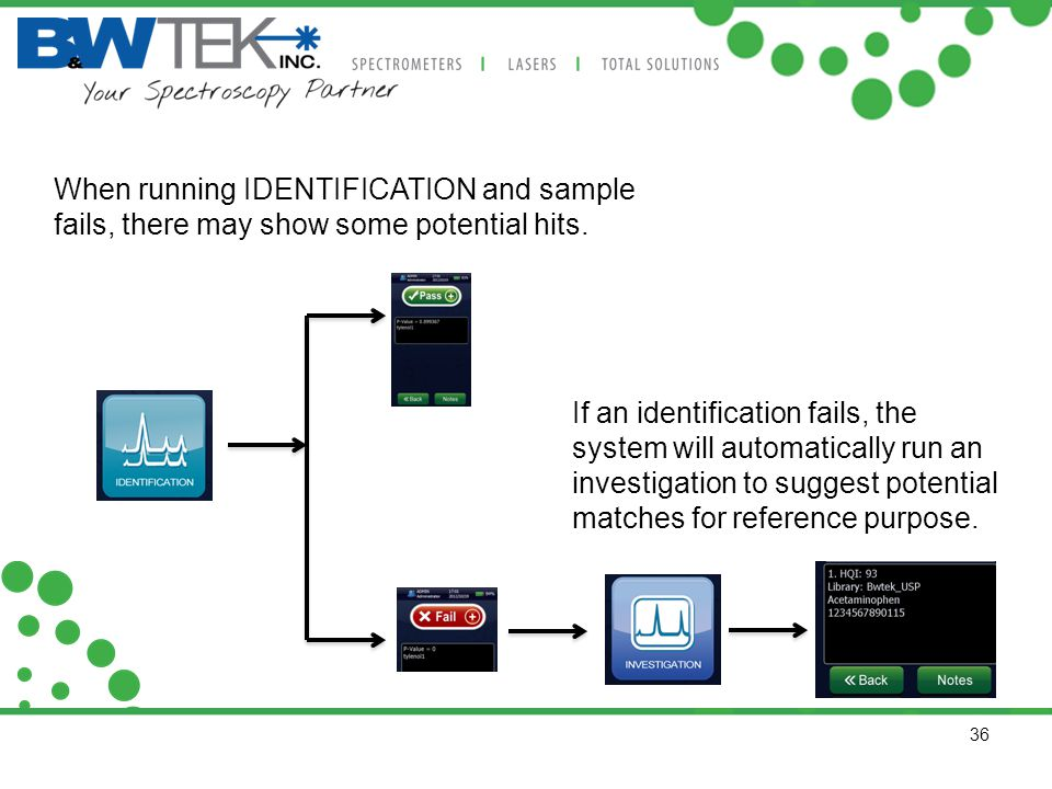When running IDENTIFICATION and sample fails, there may show some potential hits. If an identification fails, the system will automatically run an inv