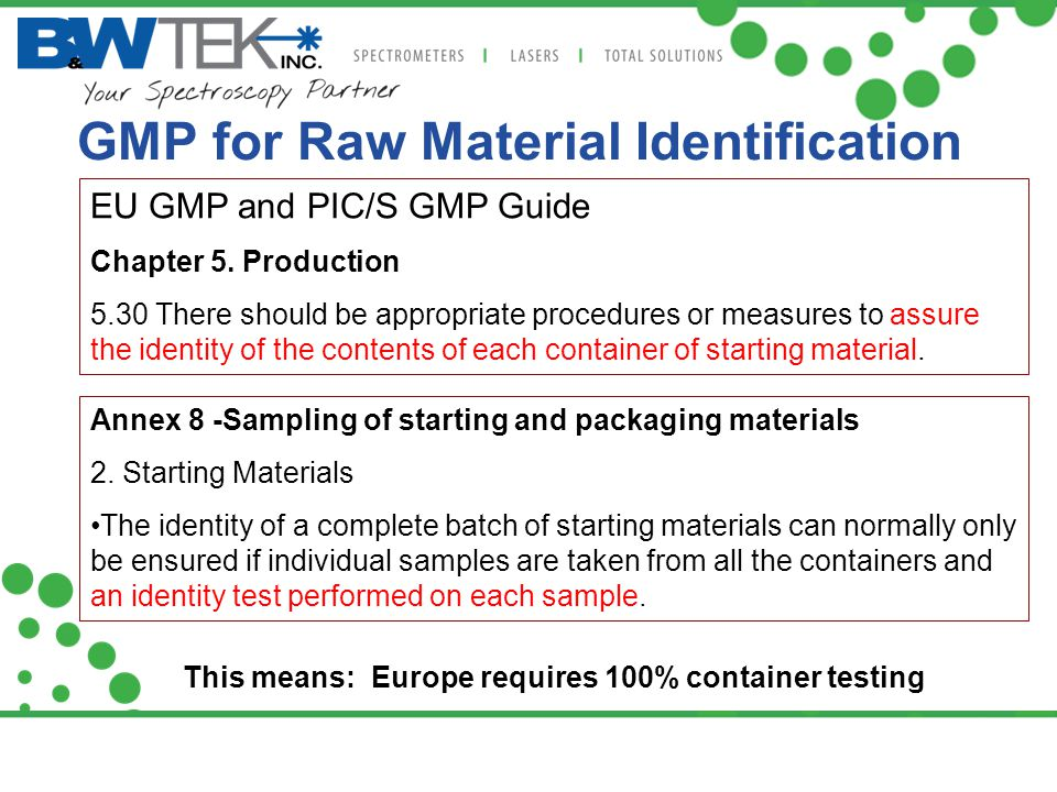 Analytical Method Validation Do we need to perform method validation of spectroscopic-based techniques ?