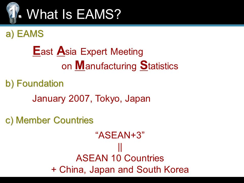 1. What is EAMS.