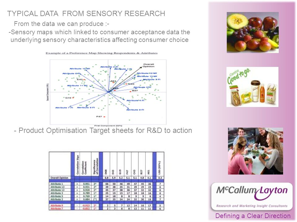 Defining a Clear Direction TYPICAL DATA FROM SENSORY RESEARCH -Sensory maps which linked to consumer acceptance data the underlying sensory characteristics affecting consumer choice From the data we can produce :- - Product Optimisation Target sheets for R&D to action