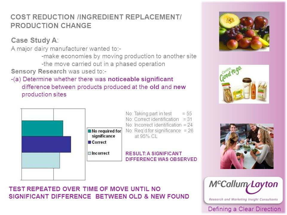 Defining a Clear Direction COST REDUCTION /INGREDIENT REPLACEMENT/ PRODUCTION CHANGE Case Study A: A major dairy manufacturer wanted to:- -make economies by moving production to another site -the move carried out in a phased operation Sensory Research was used to:- -(a) Determine whether there was noticeable significant difference between products produced at the old and new production sites No: Taking part in test = 55 No: Correct identification = 31 No: Incorrect identification = 24 No: Req'd for significance = 26 at 95% CL RESULT: A SIGNIFICANT DIFFERENCE WAS OBSERVED TEST REPEATED OVER TIME OF MOVE UNTIL NO SIGNIFICANT DIFFERENCE BETWEEN OLD & NEW FOUND