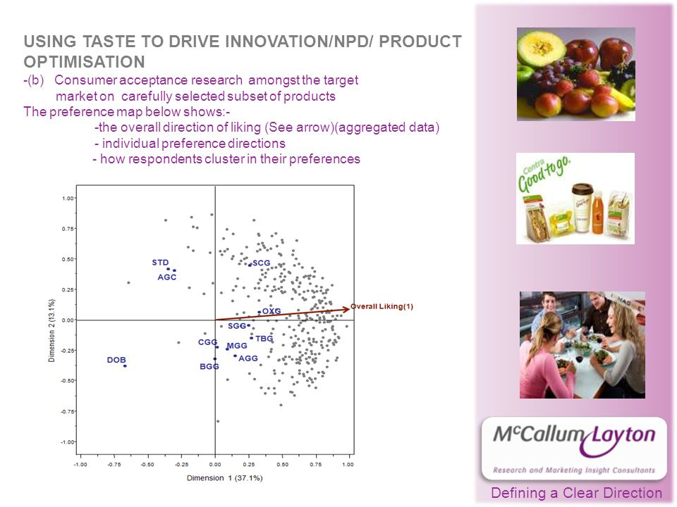 Defining a Clear Direction USING TASTE TO DRIVE INNOVATION/NPD/ PRODUCT OPTIMISATION -(b) Consumer acceptance research amongst the target market on carefully selected subset of products The preference map below shows:- -the overall direction of liking (See arrow)(aggregated data) - individual preference directions - how respondents cluster in their preferences