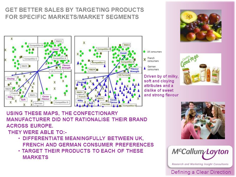 Defining a Clear Direction USING THESE MAPS, THE CONFECTIONARY MANUFACTURER DID NOT RATIONALISE THEIR BRAND ACROSS EUROPE.