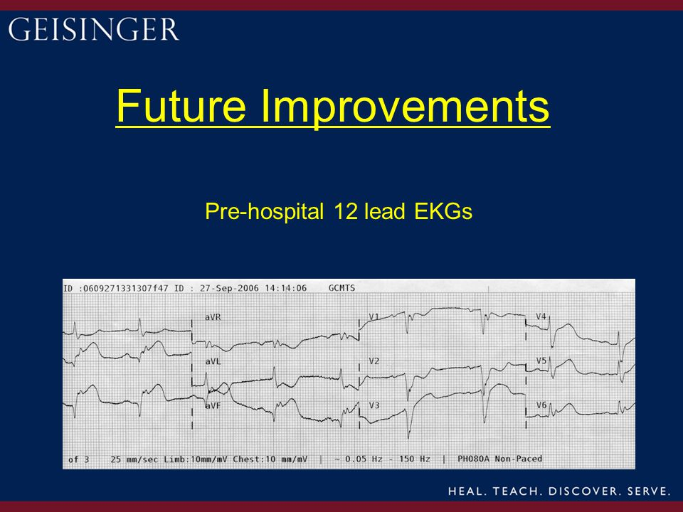 Future Improvements Pre-hospital 12 lead EKGs