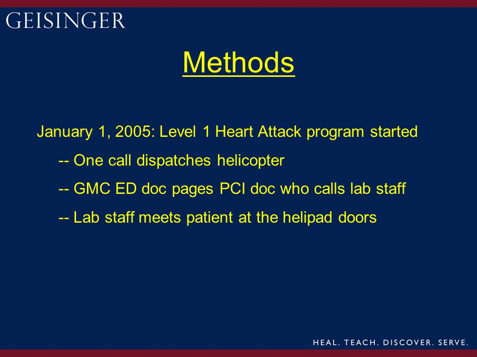 Methods January 1, 2005: Level 1 Heart Attack program started -- One call dispatches helicopter -- GMC ED doc pages PCI doc who calls lab staff -- Lab staff meets patient at the helipad doors