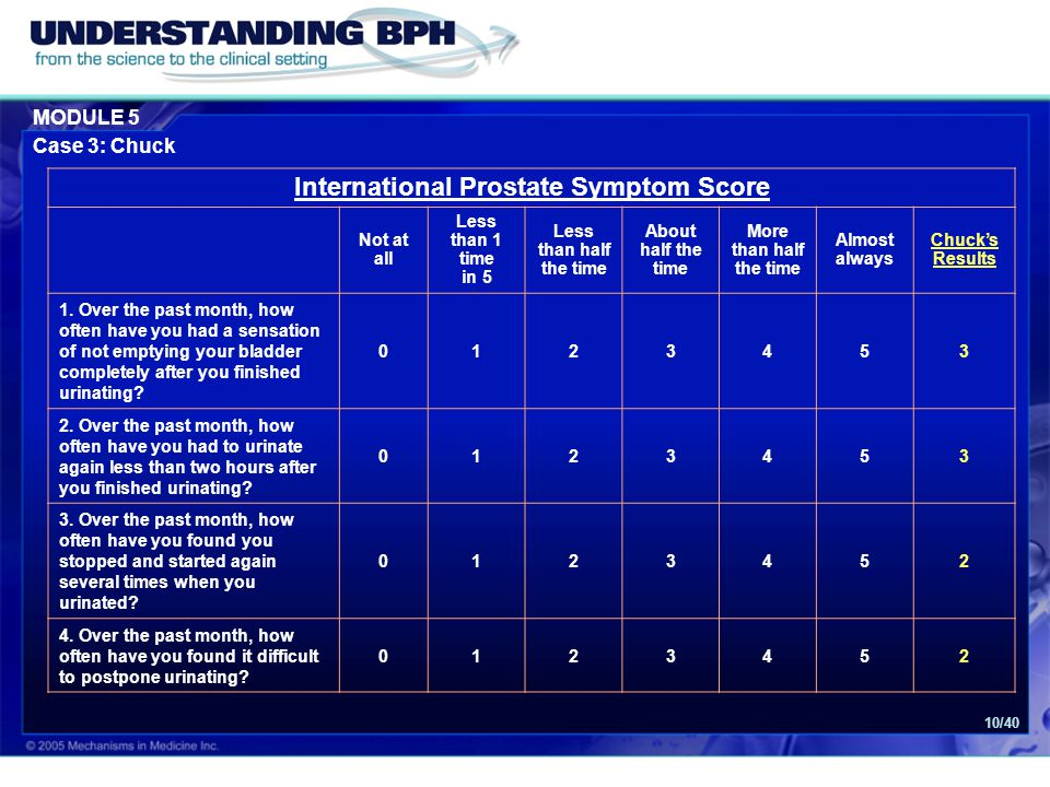 MODULE 5 Case 3: Chuck 10/40 International Prostate Symptom Score Not at all Less than 1 time in 5 Less than half the time About half the time More than half the time Almost always Chuck's Results 1.