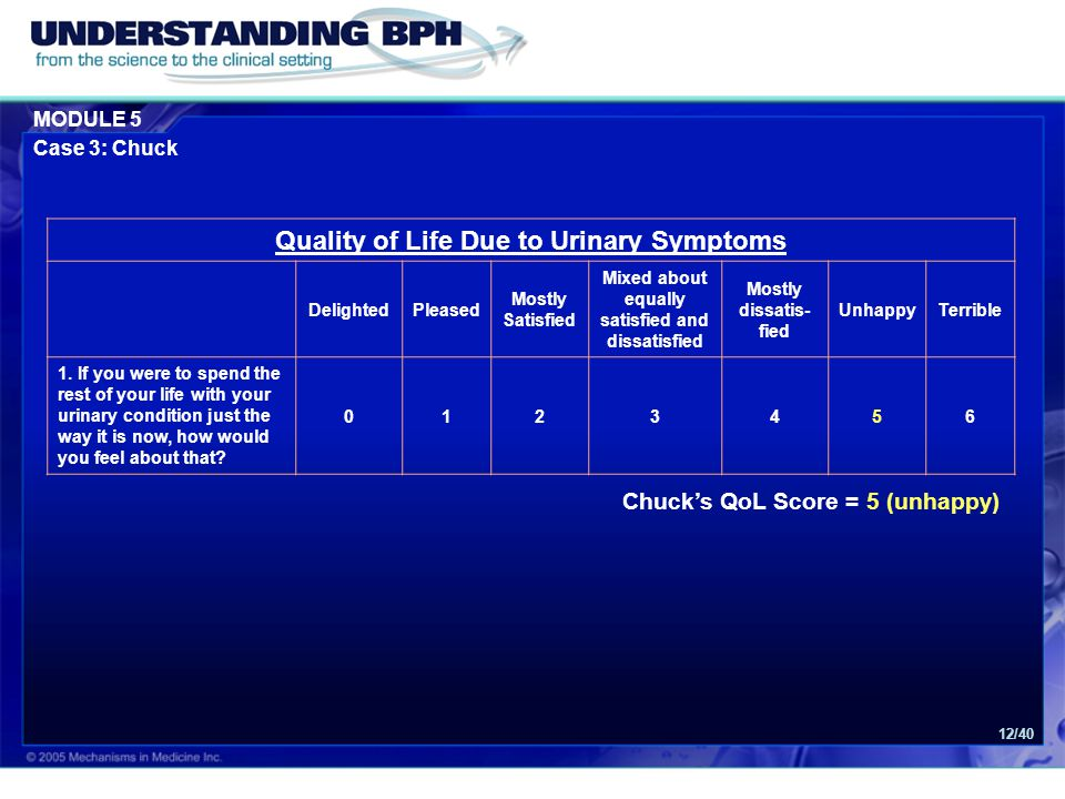MODULE 5 Case 3: Chuck 12/40 Chuck's QoL Score = 5 (unhappy) Quality of Life Due to Urinary Symptoms DelightedPleased Mostly Satisfied Mixed about equally satisfied and dissatisfied Mostly dissatis- fied UnhappyTerrible 1.